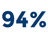 94 percent ranking icon, blue text on white